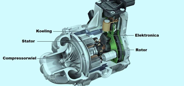 BMW elektrische supercharger