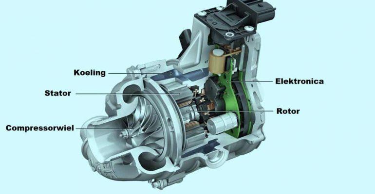 BMW legt elektrisch aangedreven supercharger vast in octrooi