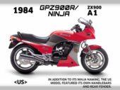 VIDEO: suggereert Kawasaki een nieuwe GPZ900R voor 2020?