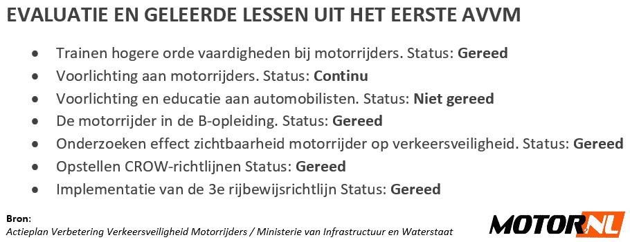 Actieplan Verbetering Verkeersveiligheid Motorrijders APK
