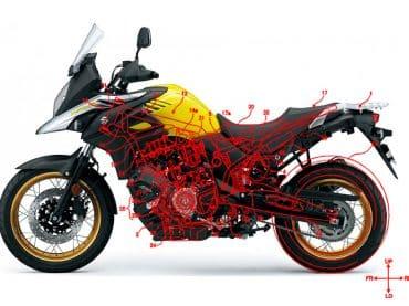 2022 Suzuki V-Strom 650 met parallell-twin?