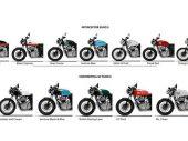 Nieuwe kleuren voor 2021 Royal Enfield 650-modellen